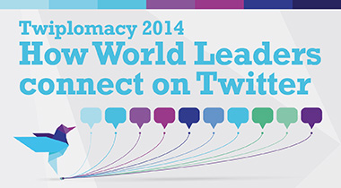 How-World-Leaders-Connect-on-Twitter1