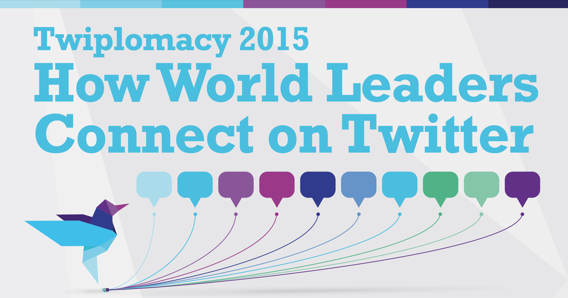 Twiplomacy 2015 report: Twitter is the channel of choice for digital diplomacy